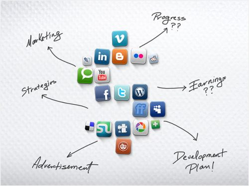 Social media enables everyone to be a direct marketer.